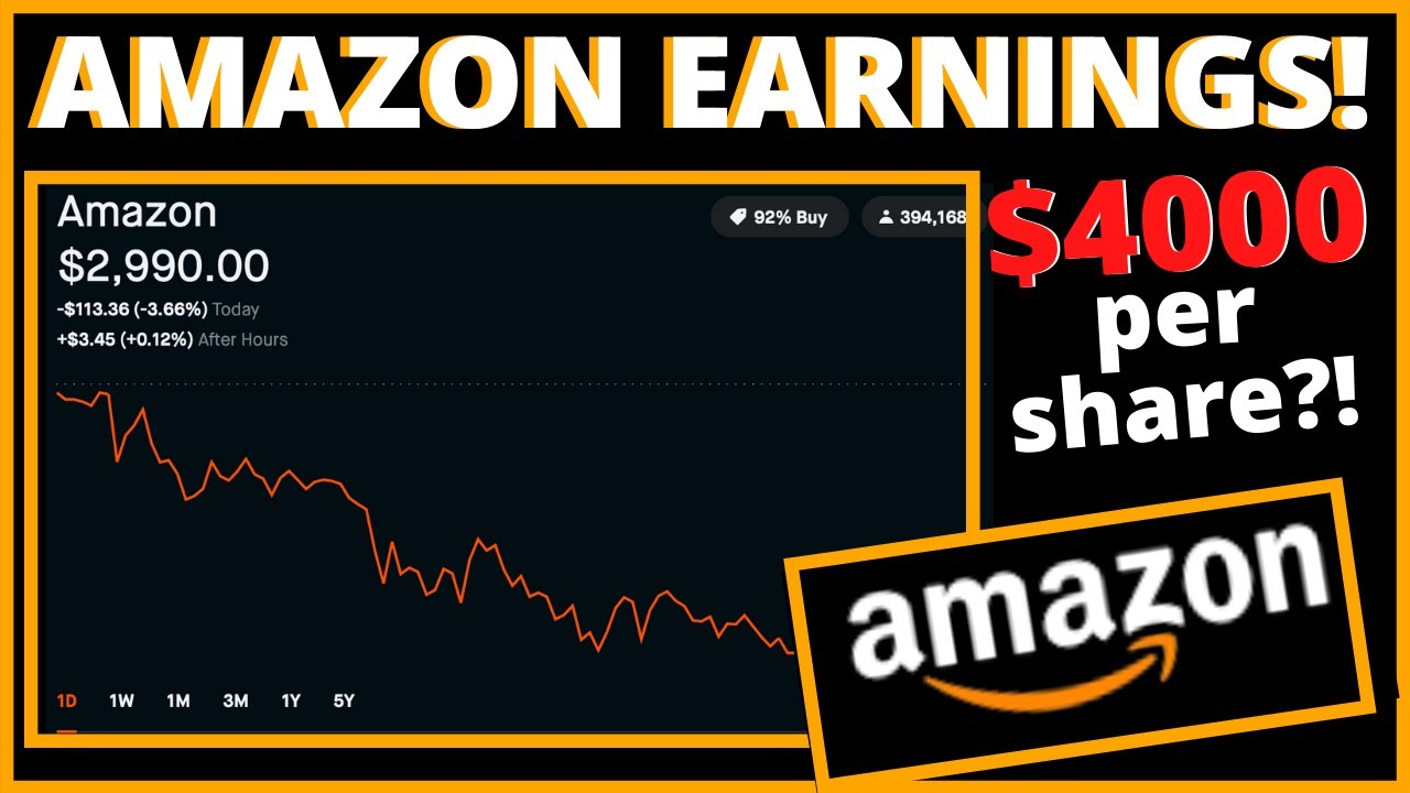 Last Minute Thought_ Buy or Sell Amazon (AMZN) Stock Before ...