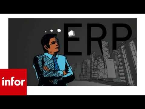 What Is ERP Software? Enterprise Resource Planning defined.