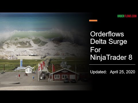 Orderflows Delta Surge Free Indicator For Order Flow Analysis NinjaTrader 8 NT8