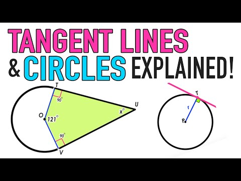 TANGENT LINES AND CIRCLES YouTube
