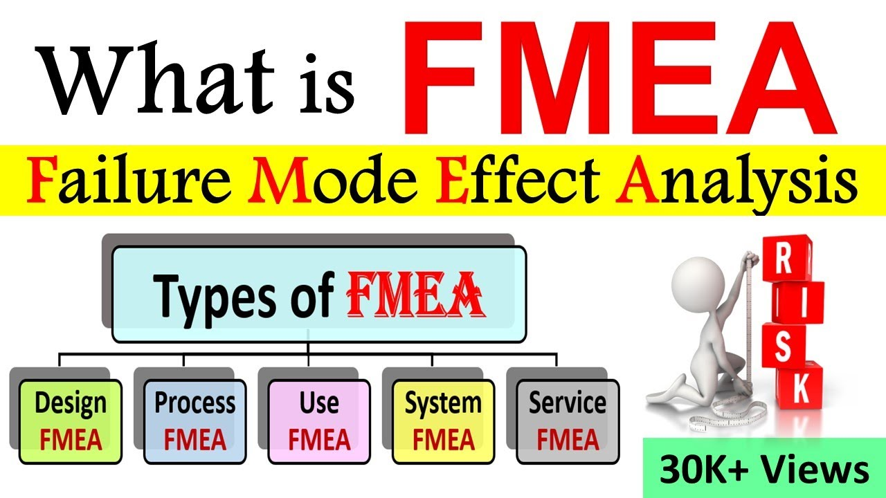 Download FMEA | How to do fmea analysis ? | How To Perform a Failure Mode and Effects Analysis ?