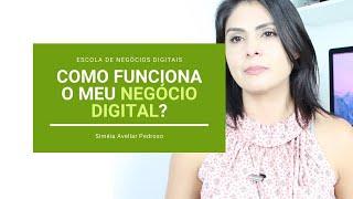 Como Funciona o Meu Negócio Online | A Escola de Negócios Digitais