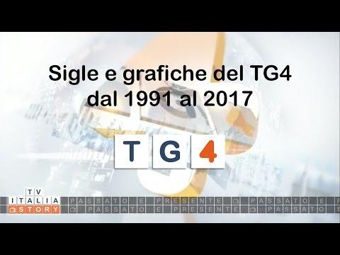 TG4 - Sigle e grafiche dal 1991 al  720p