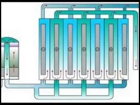 Consumer Guide Technology Part 3 Water Ionizers