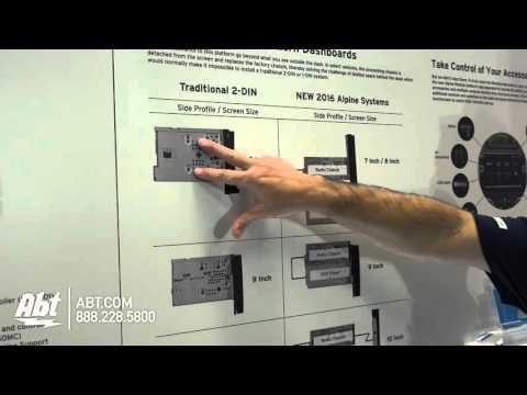 Alpine Restyle Platform Innovation - Abt CES 2016