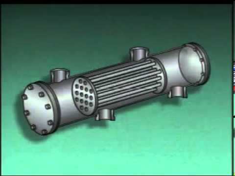 shell and tube heat exchager principles.FLV