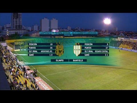 CHE BOSTERO VIGILANTE + MIX - River Plate vs San Jose - Copa Libertadores 2015 from YouTube · Duration:  2 minutes 2 seconds
