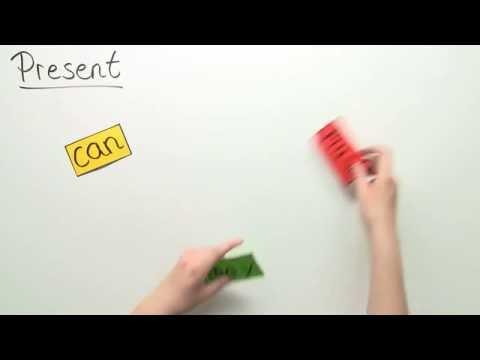 Farbspezial Wie Kombiniere Ich Die Trendfarbe Taupe: Wie Verwende Ich Die Modalverben?