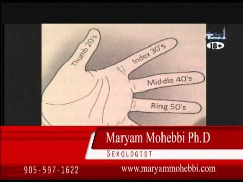 Maryam Mohebbi آلت تناسلی مرد در سنین مختلف