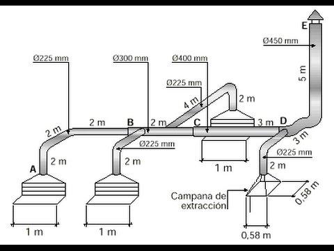calculo de ventilación industrial sistemas de extracción