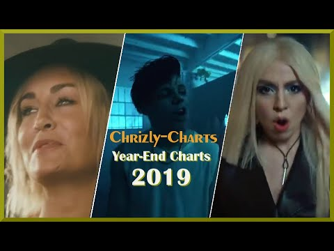 Chrizly-Charts TOP 50: Year-End-Charts 2019