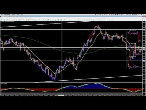 Trading Crude Preview 15 Junio