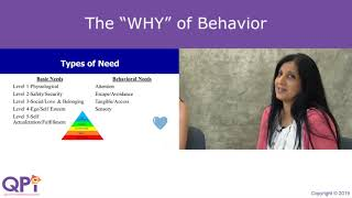 Why of Behavior
