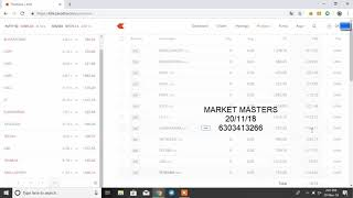 20-11-2018 LIVE PERFORMANCE EQUITY |  TECHNICAL ANALYSIS |   BEST TRADING STRATEGIES
