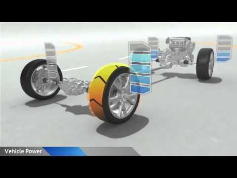 Acura - Super Handling All Wheel Drive
