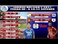 Berita bola terbaru hari ini : JADWAL BRI LIGA 1 2021 TERBARU PEKAN 8 - LIGA 1 INDONESIA 2021