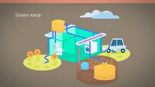 ESDM - Pemanenan Air Hujan