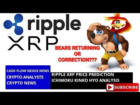 RIPPLE XRP PRICE PREDICTION UPDATE