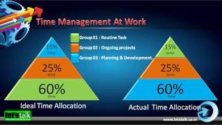 Time Management Skills At Work -