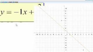 Представление об угловом коэффициенте прямой