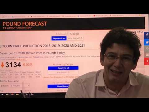 BITCOIN - PREVISÃO DE PREÇOS PARA 2019, 2020, 2021 E 2022