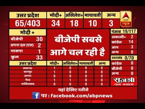8.30 AM Full Segment: ABP Results: Know how BJP lead ahead from beginning