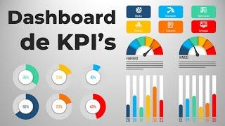 Crea un dashboard de KPI's