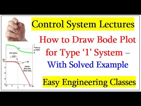 How to Draw Bode Plot for Type '1' System – With Solved Example