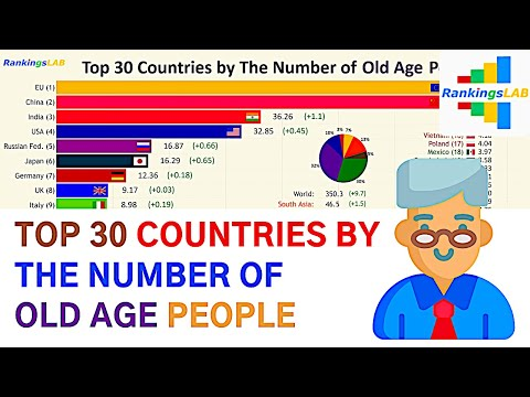 top-30-countries-by-the-number-of-old-age-people,-and-the-european-union-(1960-2018)-[4k]