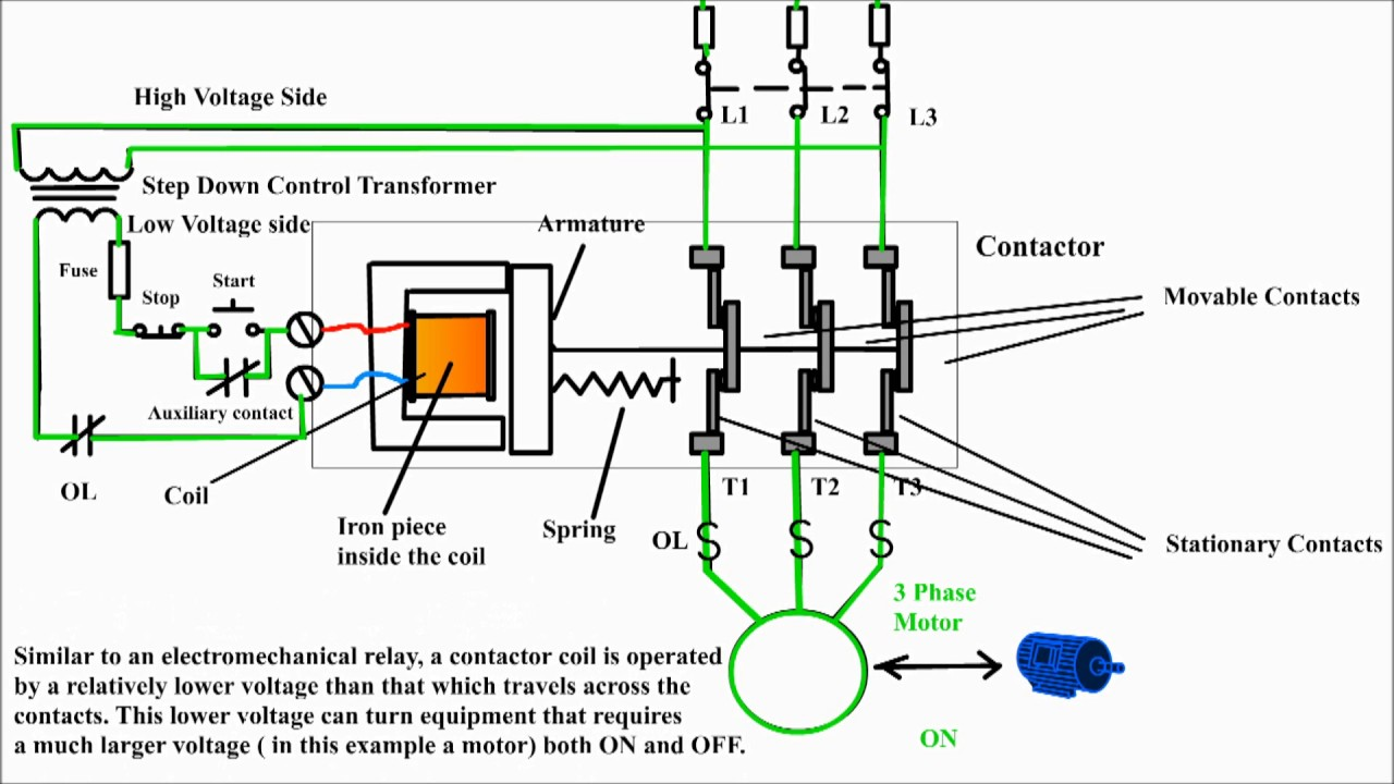 Contactor Relay Wiring Diagram Thermal Overload Three Phase Motor Control Circuit Difference Between 3 Pole