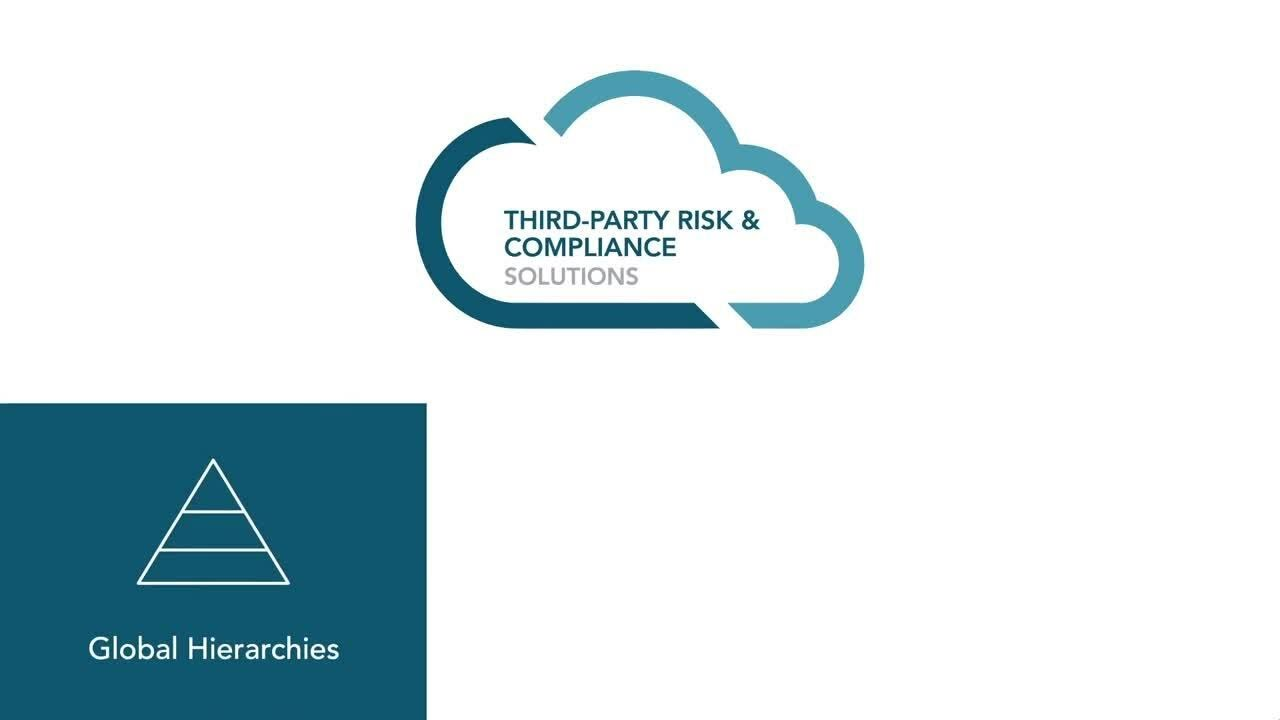 Third-Party Risk Solutions - Manage Risk & Avoid Disruptions
