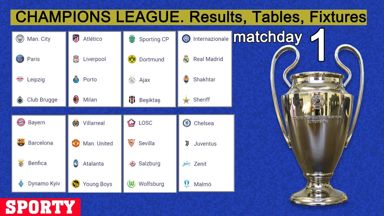 UEFA Champions League schedule: Full list of upcoming matches ...