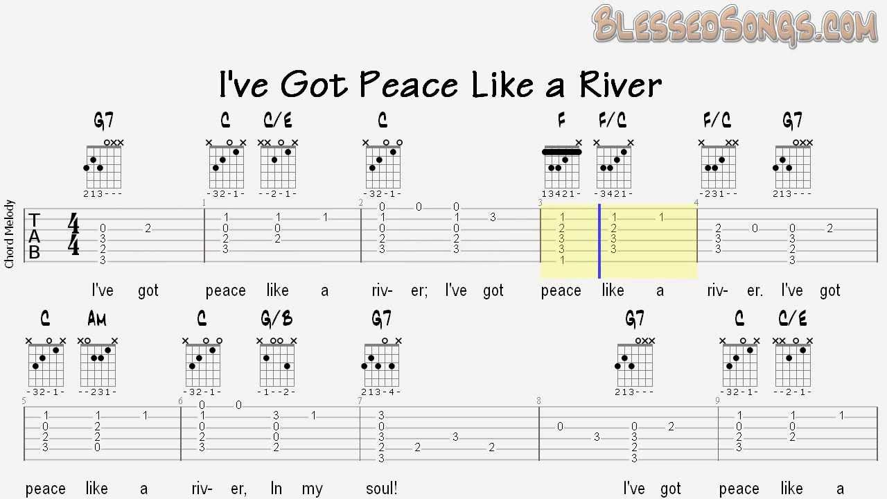 Guitar Sunday School Songs Ive Got Peace Like A River Tablature