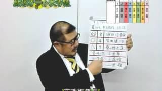 2012年3月6日(火)飯塚オート第12Rの予想動画です。 出演:芋洗坂係長.
