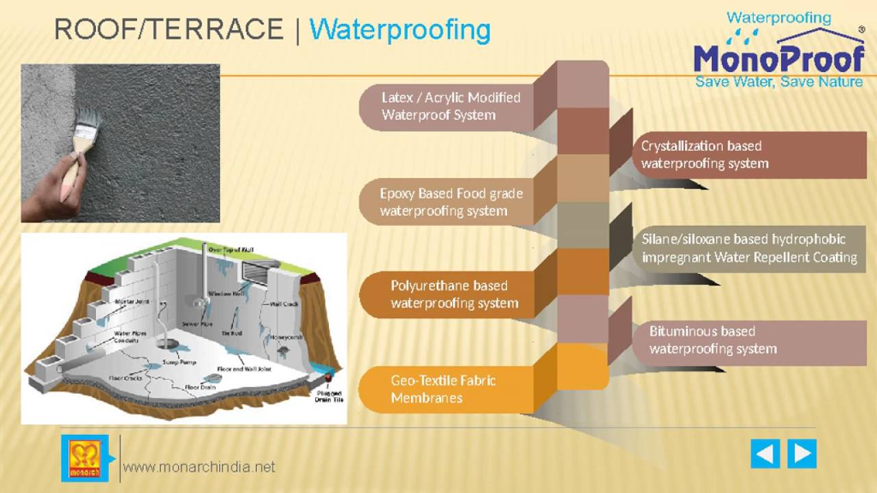 waterproofing kitchen cabinets - YouTube