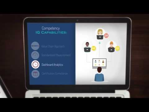 Boxley Group Competency IQ Solution