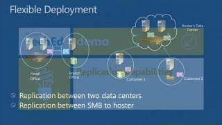 TechEd Europe 2012 Enabling Disaster Recovery for Hyper V Workloads Using Hyper V Replica