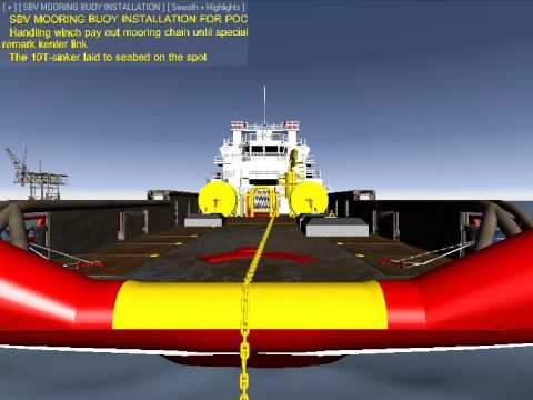 Installation procedures of Mooring buoy for BDPOC