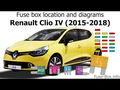 Fuse box location and diagrams: Renault Clio IV (2015-2018) - YouTubeYouTube