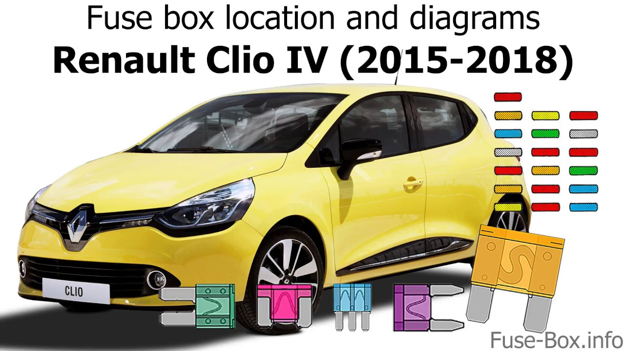 medium resolution of fuse box location and diagrams renault clio iv 2015 2018 youtubefuse box location and