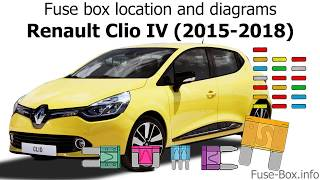 Fuse box location and diagrams: Renault Clio IV (2015-2018) - YouTube  YouTube