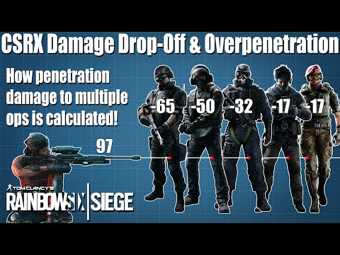 Kali's Damage Drop-Off and New Overpenetration system! - Rainbow Six Siege
