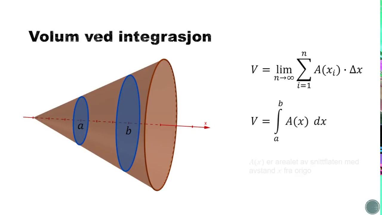 Volum ved integrasjon 1a