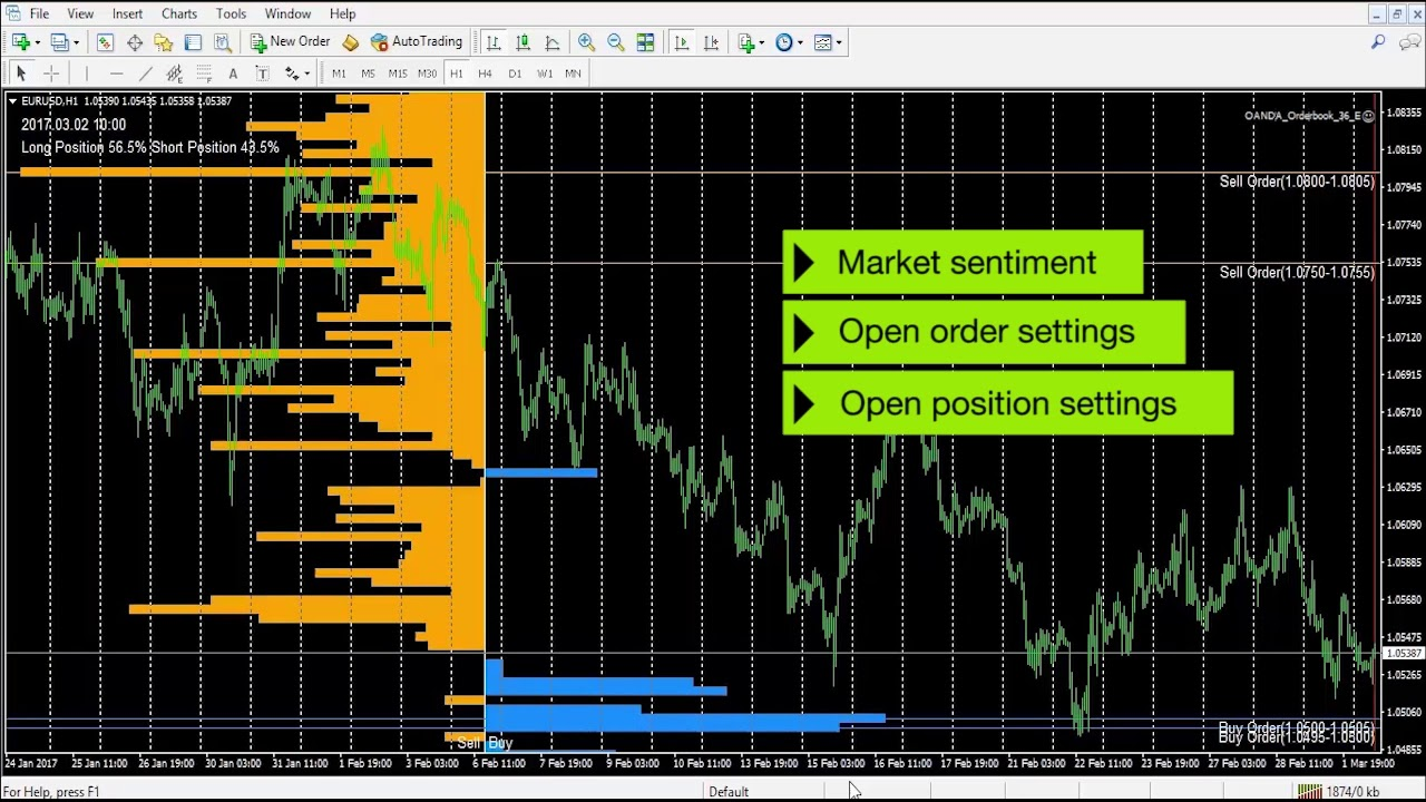 Oanda Mt4 Open Order Indicator An Overview Youtube
