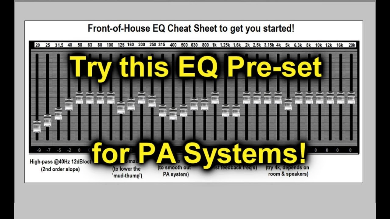 How to Set Up a PA System EQ & Gain in 2 minutes or less