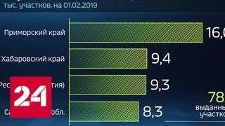 Россия в цифрах. Как используют ''дальневосточный гектар'' - Россия 24