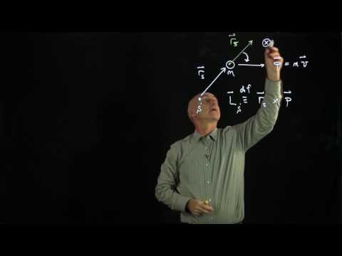32.1 Angular Momentum for a Point Particle