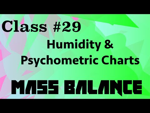 Humidity and Psychrometric Chart (Theory + Exercises) // Mass Balance Class 29