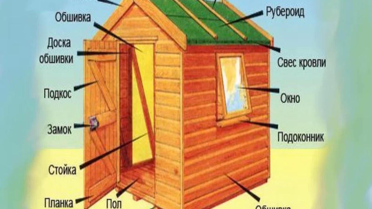 Построить баню на даче своими руками видео фото 805