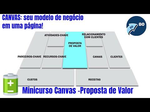 minicurso-canvas---proposta-de-valor---como-fazer-e-usar-o-seu-modelo-de-negócio-03